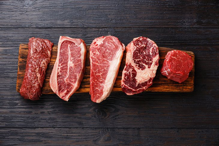 The different grade steaks